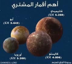 الأرصاد الفلكية 16806alsh3er.jpg
